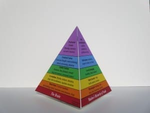 The Three Dimensions to Connection Pyramid - Standard Edition