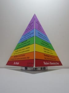 The Three Dimensions to Connection Pyramid - Professional Edition